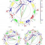 """Sonnen-Ingress Steinbock mit """"Galaktisches Zentrum"""""""