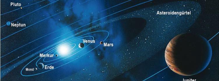 Astrologie AE Sonnensystem