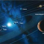 AE_Sonnensystem