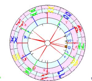 FS 2 Partnerschaft - Mondknoten-Klick