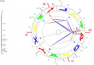 Loewe-Neumond 2017 Sonnenfinsternis