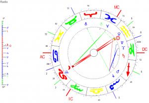 Januar-Vollmond 2 - Loewe-Mond