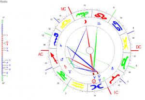 März-Vollmond 2018 Radix-Grafik