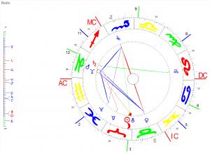 Mondphasen im Venus-Jahr Radix Widder-Neumond 2018