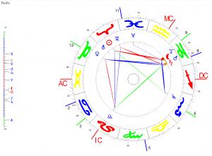 Mondphasen im Venus-Jahr Radix Widder-Viertelmond 2018 (2)