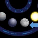 Krebs 2018 - Planeten im unteren Tierkreis