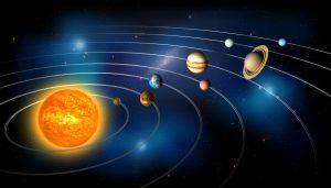 Die Planeten mit denen wir arbeiten