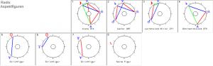 Jupiter in Schuetze - Radix Aspekt-Figuren