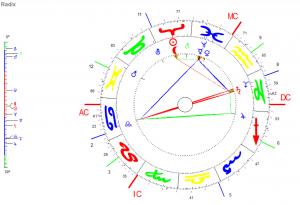 Widder Neumond 2019 Horoskop
