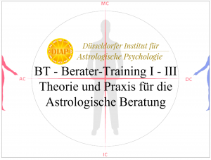Berater-Training 1-3