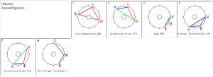 Skorpion 2019 Haeuser Horoskop Aspekt-Figuren zur Erläuterung des veränderten Aspekt-Bildes