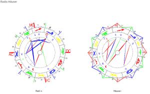 November Vollmond 2019 Radix und Haeuser Horoskop