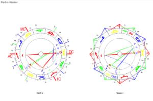 Juni Vollmond Radix und Häuser Horoskop