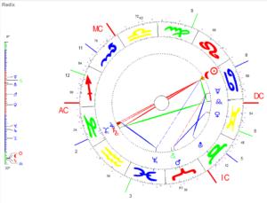 Krebs Neumond 2020 Radix (2)