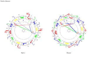 Krebs Neumond 2020 Radix und Häuser-Horoskop