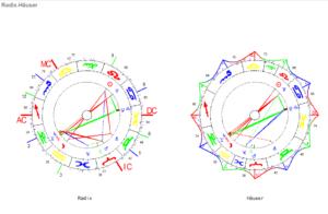 August Vollmond 2020 Radix und Häuser Horoskop