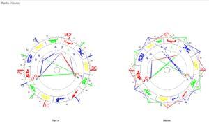 Löwe Neumond 2020 Radix und Häuser Horoskop