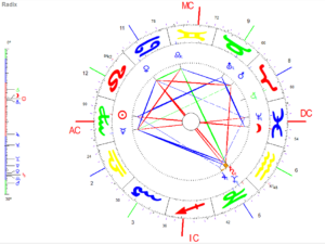 September Vollmond 2020 Radix Grafik