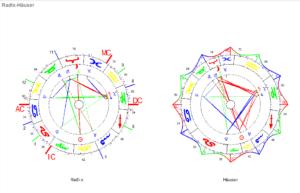 Oktober Vollmond 2020 Radix und Häuser Horoskop