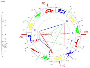Skorpion Neumond 2020 Radix Grafik