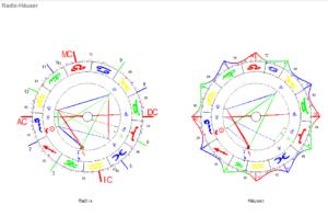 Skorpion Neumond 2020 Radix und Häuser Horoskop