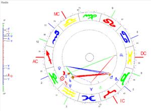Steinbock Neumond 2021 Radix Grafik