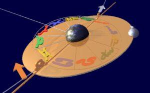 G 11 Mondknoten Astrologie
