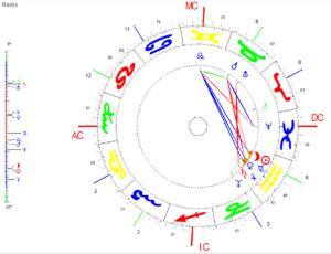 Wassermann Neumond 2021 Radix Grafik