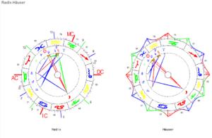 Februar Vollmond 2021 Radix und Häuser Horoskop Grafiken