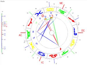 Februar Vollmond 2021 Radix Grafik
