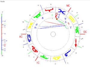 Fische Neumond 2021 Radix Grafik