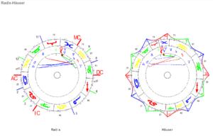 Fische Neumond 2021 Radix und Häuser Horoskop