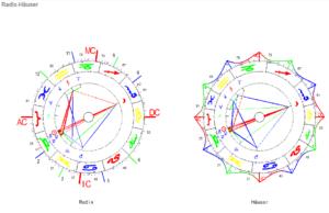April Vollmond 2021 Radix und Haeuser-H