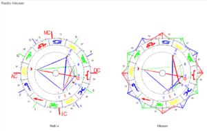 März Vollmond 2021 Radix und Häuser Horoskop