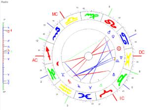 Juni Vollmond 2021 Radix Grafik