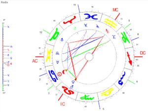 Krebs Neumond 2021 Radix Grafik