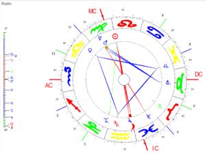 August Vollmond 2021 - 2. Wassermann Mond
