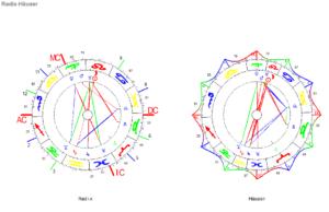 Loewe Neumond 2021 Radix und Haeuser H.