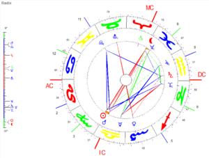September Vollmond 2021 Radix Grafik