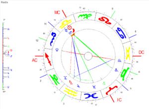 Waage Neumond 2021 Radix Grafik